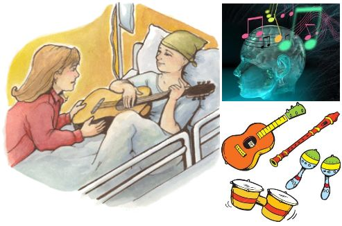 Music therapy use of music in healing medchrome