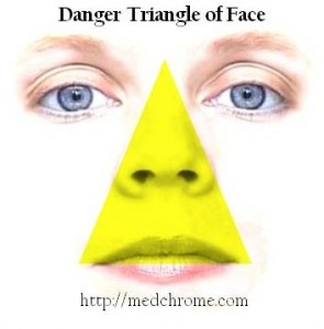 Dangerous area of face