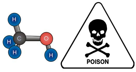 Methanol poisoning
