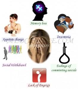 depression features