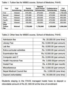 Patan PAHS MBBS admission fee