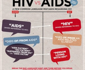 HIV vs AIDS